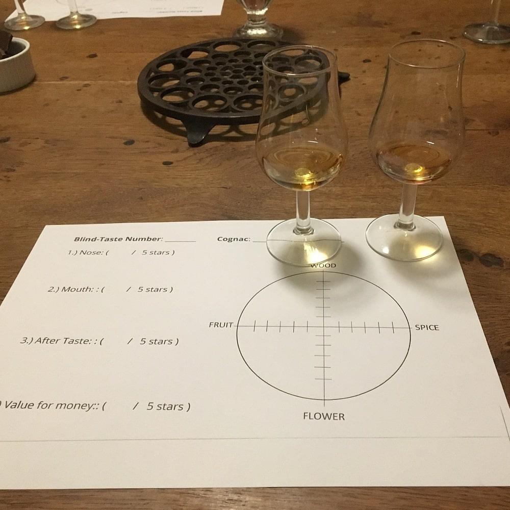 Cognac Aromen bei Verkostung